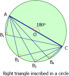 Right triangle inscribed in a cirlce