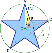 Analysis for Area of Pentagram