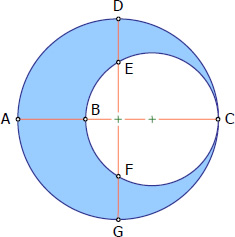 Two Internally Tangent Circles