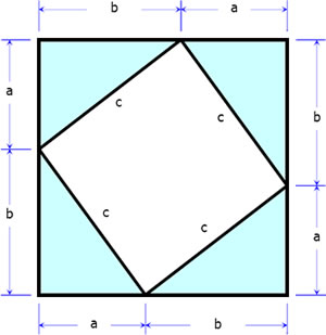 Proof of Pythagorean Theorem by Pythagoras
