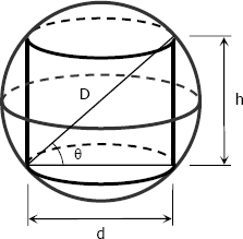 Cylinder inscribed in a sphere
