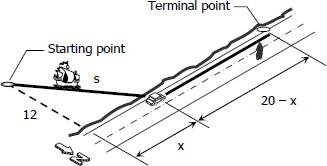 Trip diagram for minimum cost