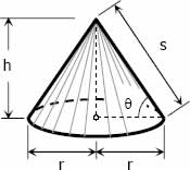Conical tent of radius r, height h, and slant height s