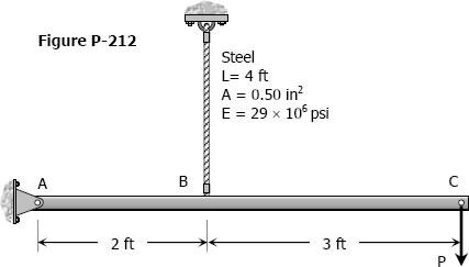 Figure P-212