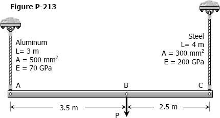 Figure P-213