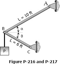 Figure P-216 and P-217
