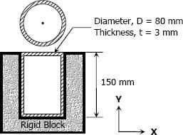 Bronze tube fits inside a rigid hole