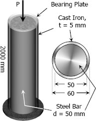 Combined steel and cast iron bar