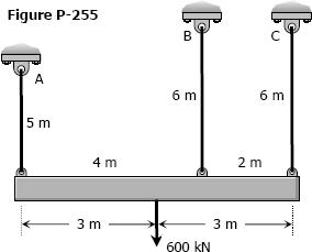 Figure P-255