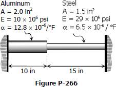 Figure P-266