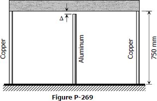 Figure P-269