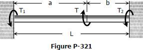 Figure P-321