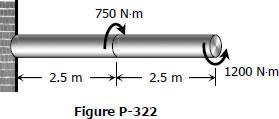Figure P-322