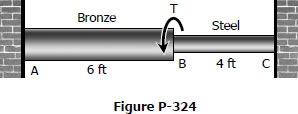 Compound bronze and steel shaft