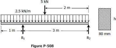 Rectangular overhang beam