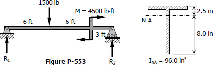 T-beam with moment and concentrated loads