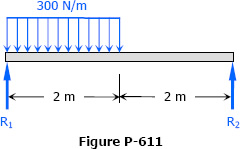 Simple Beam with Uniform Load to Half its Span
