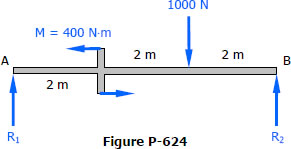 Simple beam with moment and point loads
