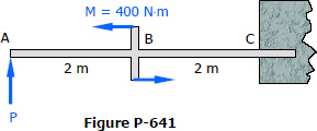 Unknown point force P and counterclockwise moment in cantilever beam