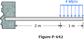 Uniform load over the free end of cantilever beam