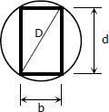 Rectangular beam from a circular log