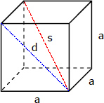 Cube (Face and Space Diagonals)