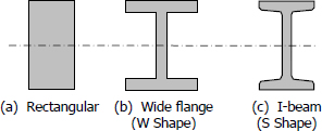 Rectangular, wide flange, and I-beam