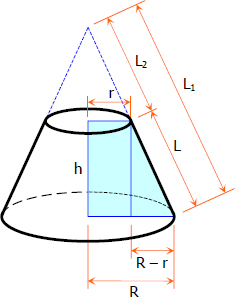 Figure for the Derivation of Formula for Lateral Area of Right Circular Cone