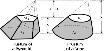 Frustum of a pyramid and frustum of a cone