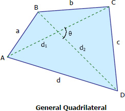 General Quadrilateral
