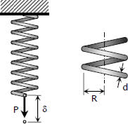 Close-coiled helical spring