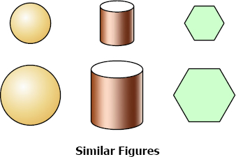 Example of similar figures: spheres, cylinders, and regular hexagons