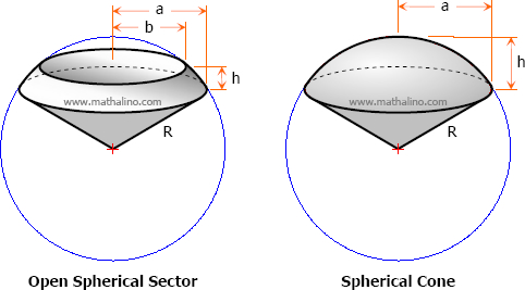 Open Spherical Sector and Spherical Cone