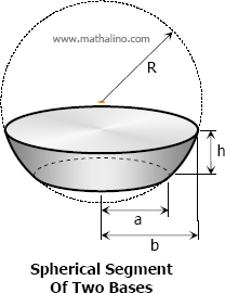 Spherical segment of two bases