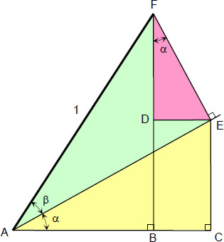 Triangle used in sum and difference of two angles