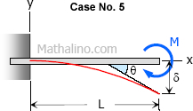 Case 5: Rotation and deflection of beam