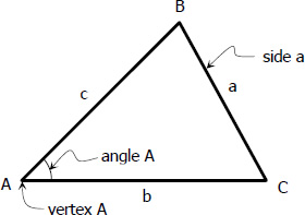 Side, vertex,  and included angle of a triangle