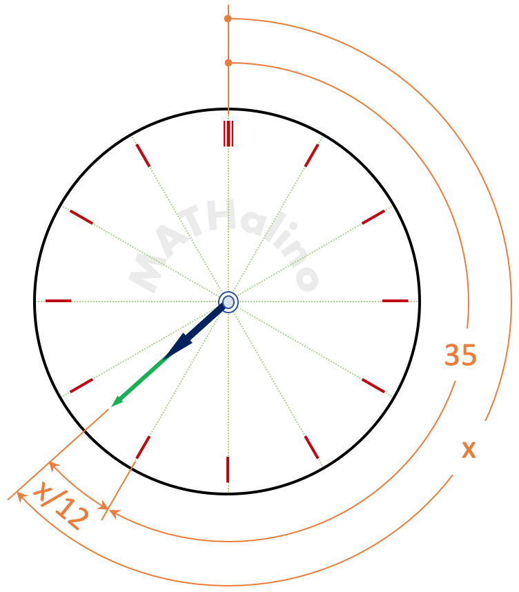 003-hands-of-clock-together-after-7.png