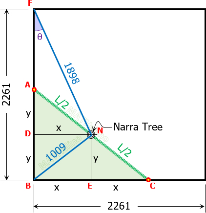 2018-nov-math-smallest-triangular-portion-in-square.jpg