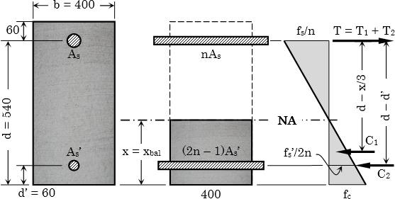 wsd-example-03-doubly-reinforced-beam-section.jpg