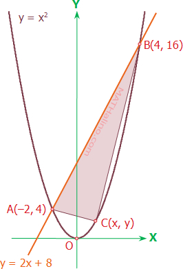 02-largest-triangle-line-parabola.jpg