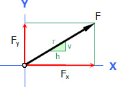 009-components-force-given-slope.jpg