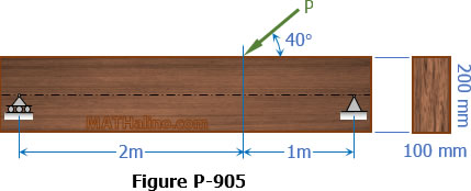 905-simple-beam-inclined-load.jpg