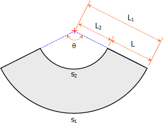 frustum-of-cone-developement.jpg