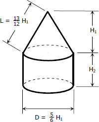 Cylinder surmounted by a cone