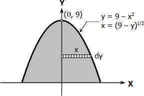 000-downward-parabola-horizontal-strip.jpg