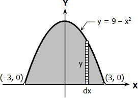 000-downward-parabola-vertical-strip.jpg