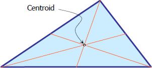centroid.jpg