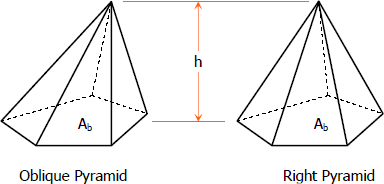 oblique-and-right-pyramid.jpg