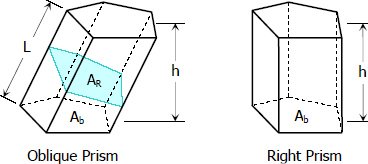 Oblique prism and right prism